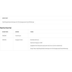 Opencart Gelişmiş Sipariş Yönetimi