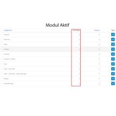 Opencart Kategoride Ürün Sayısı Modülü